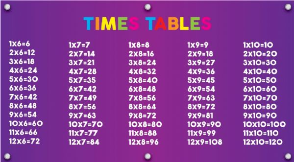 Times Tables 6 - 10